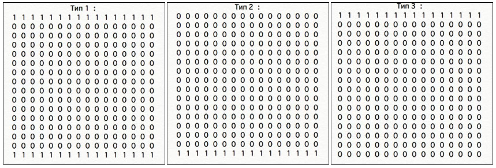 Алгоритмы интеллектуальной автогенерации уровней в iOS игре - Изображение 10
